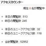 WordPress Counterize II がBaidu.jpのクローラーをアクセスとカウントしてしまったの巻