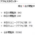 W3 Total Cacheがアクセスカウントを増やしていたの巻